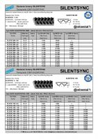 Dimensions and Parameters of CONTI SILENTSYNC Timing Belts - Preview